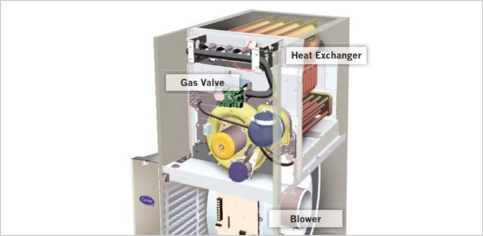Heating, Ventilation and Cooling (HVAC) Engineering